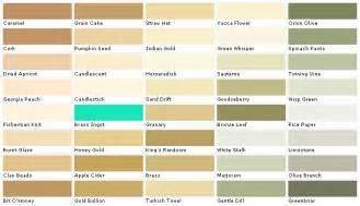 martin senour paints martin senour colors martin senour paint colors house paints colors