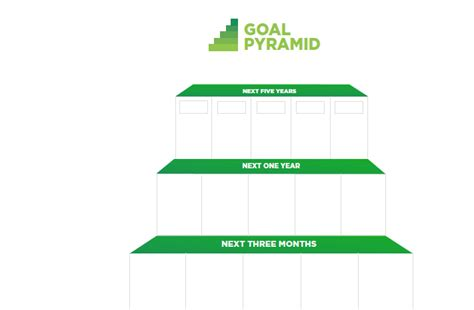 goal pyramid template goal setting the ultimate resource guide goal pyramid