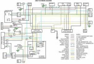 honda z50jp motorcycle 12v wiring diagram all about wiring diagrams