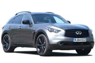 Infiniti Automobile Infiniti Qx70 Suv Review Carbuyer
