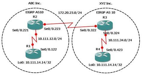 configuring network address translation nat