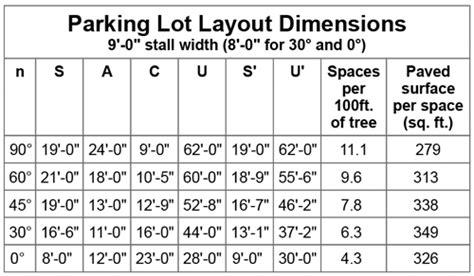 3 Car Garage Dimensions by Virginia Asphalt Association