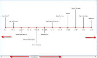 6 best images of excel 2013 timeline chart monthly