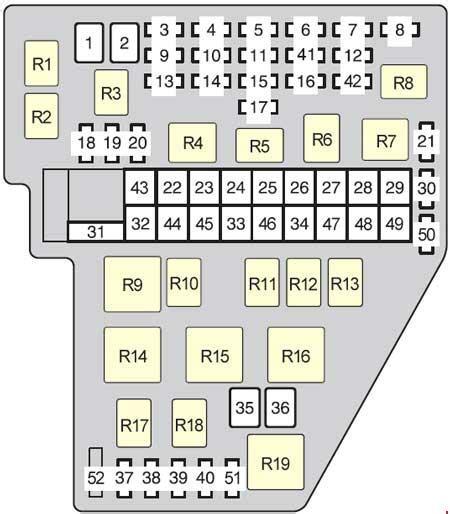2003 2010 Toyota Sienna Xl20 Fuse Box Diagram 187 Fuse Diagram