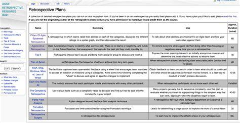 lessons learned retrospektive projektmanagement blog
