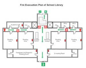 Safety Evacuation Plan Template by Library Evacuation Plan Template Hashdoc