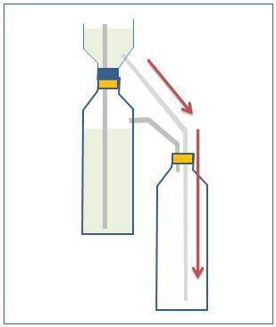Pompa Air Mini Tanpa Listrik membuat air mancur tanpa pompa listrik oleh asyik belajar