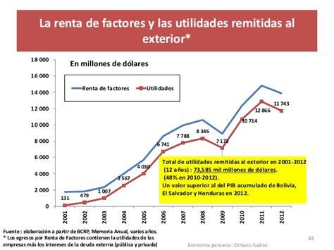 renta anual 2015 quienes presenta utilidades 2015 renta anual newhairstylesformen2014 com