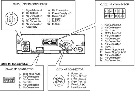mitsubishi p004 unit pinout diagram pinoutguide