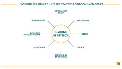 alimentazione per insulino resistenza la metformina come terapia della pcos diabete