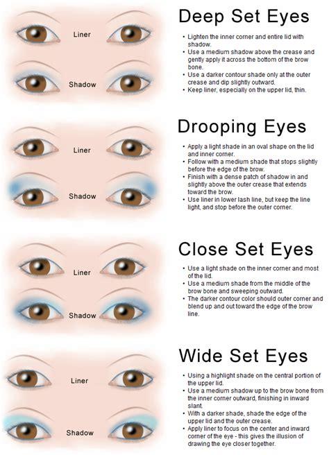 eyeliner tutorial for different eye shapes eye shape makeup technique chart lovetoknow