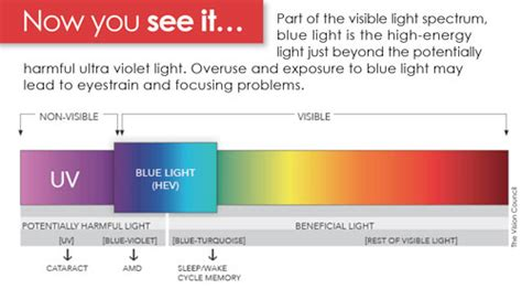 dangers of uv light uv light dangers to decoratingspecial com