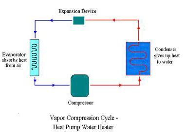 enercon heat wiring diagram images wiring diagram