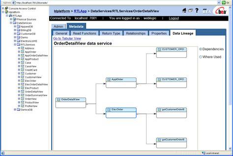 data lineage diagram viewing metadata