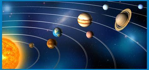 Resumen Y Sus Partes by Peque 241 O Resumen Sobre El Sistema Solar Y Sus Partes