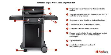 Weber E 210 Original 2510 by Weber E 210 Original Weber Spirit Original E 210 Black