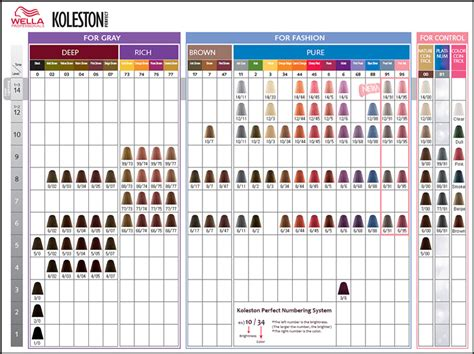 wella hair color chart 2x wella koleston permanent professional hair