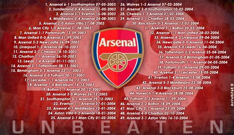 arsenal unbeaten record 404 not found