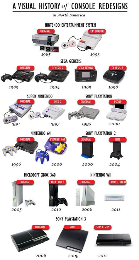 console evolution l 233 volution du design des consoles de jeux de 1985 224 2012