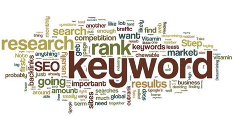 Keywords Search For Best Free Keyword Research Tools And Trends Analysis Services For Search Engine