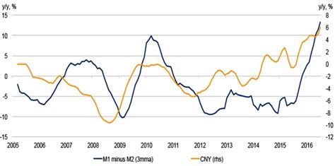 economy of china wikipedia the free encyclopedia china liquidity baticfucomti ga