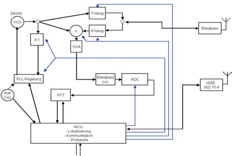 frequency synthesizer circuit diagram pll frequency synthesizer circuit diagram best free