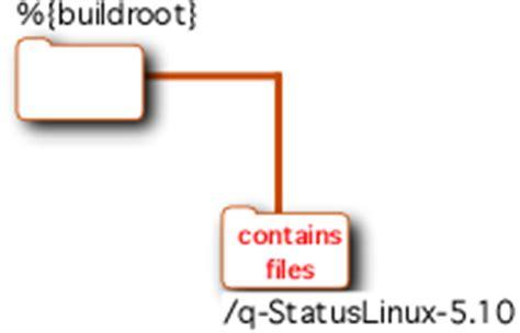 rpmbuild 8 build rpm package linux man page create rpm using spec filedownload free software programs