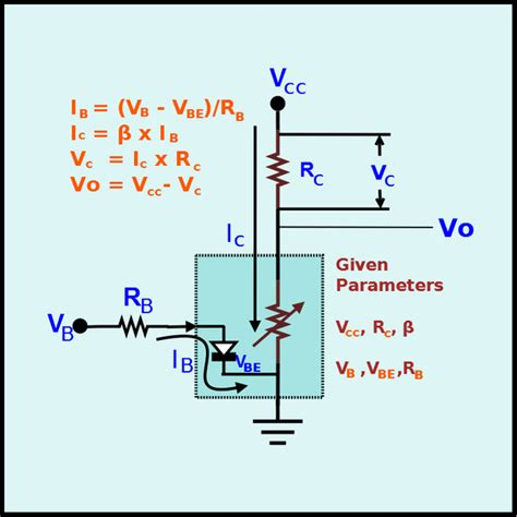 transistor bjt saturacion what is saturation active region in a transistor quora