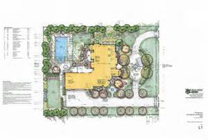 professional landscape designs design tools