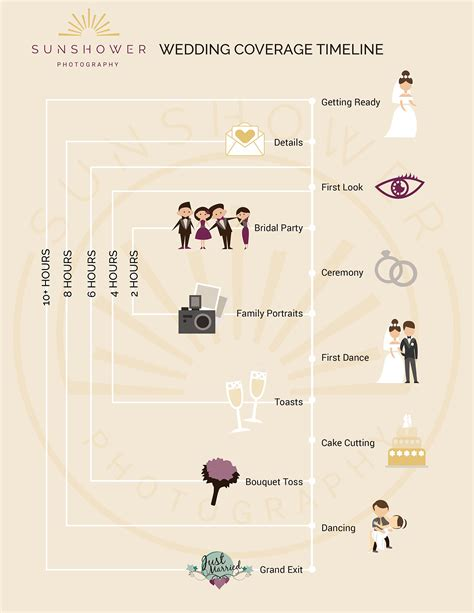 Wedding Timeline by Building Your Ideal Wedding Photography Timeline