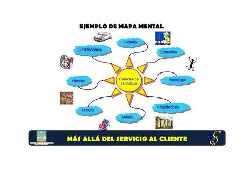 mapas mentales imagenes ejemplos ejemplo mapa mental