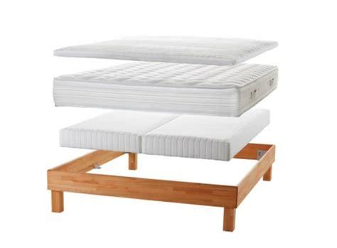 Was Ist Ein Topper Beim Bett