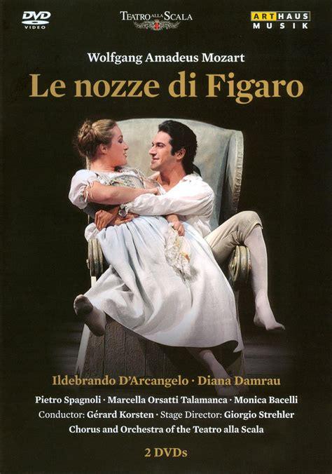 mozart le nozze di figaro 2006 full movie le nozze di figaro teatro alla scala 2006 fausto dall olio synopsis characteristics