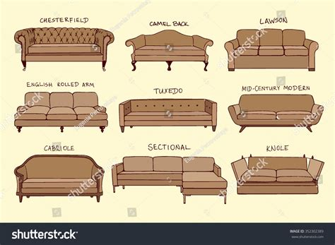 antique sofa styles guide vector visual guide of sofa design styles hand drawn sofa