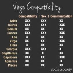 virgo s compatibility virgo pinterest