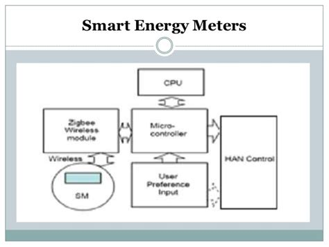 supercapacitors energy storage system for power quality improvement abstract grid power quality improvement and battery energy storage in wind ene