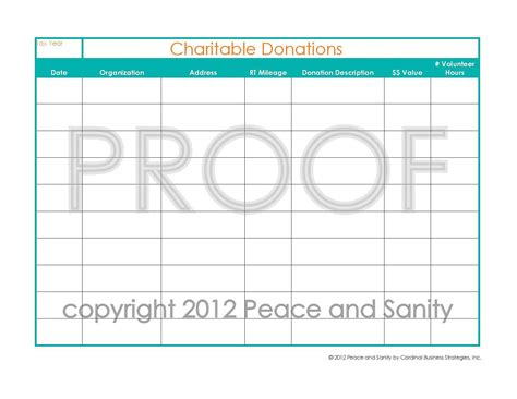 Charitable Contributions Worksheet by Non Charitable Contributions Donations Worksheet