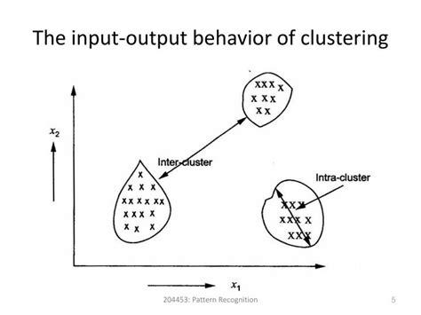 pattern recognition clustering algorithms ppt pattern recognition chapter 8 clustering large data