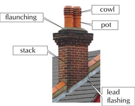 Definition Corbel Average Labour Cost Price To Remove Take Down A Chimney Breast