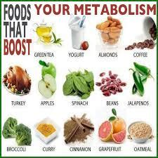 5 vegetables that boost metabolism 5 ways to boost your metabolism naturally gilarde