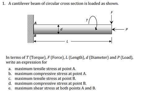 circular cross section a cantilever beam of circular cross section is loa
