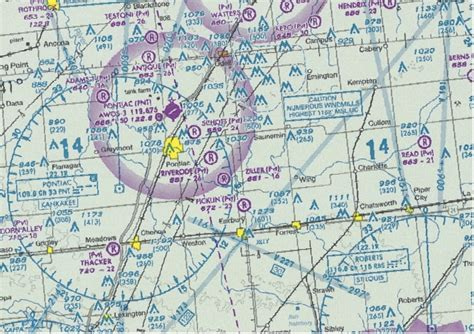 michigan sectional chart tfr data elements