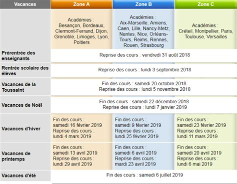 Vacances Scolaires 2019 Calendrier 2018 224 Imprimer Vacances Jours F 233 Ri 233 S