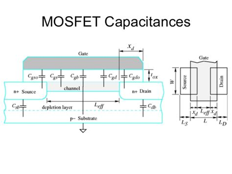 mos capacitor explained transistor gate capacitance 28 images circuit analysis mosfet gate capacitance in strong