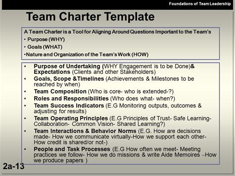 team charter template foundations of team leadership ppt