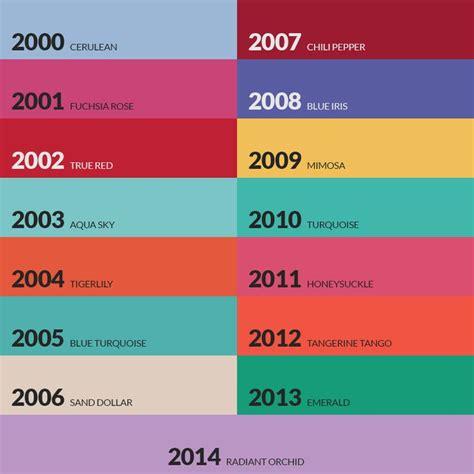 38 best pantone color trends images on pinterest color