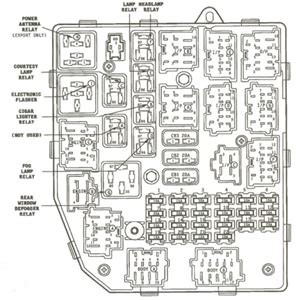 1995 jeep grand laredo fuse box diagram 48