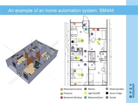 ingegneria gestionale sedi dipartimento di ingegneria informatica automatica e