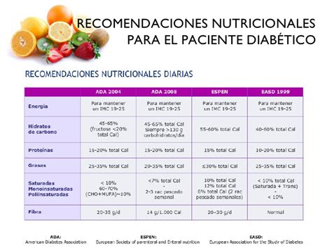 diabetes tipo 2 alimentos permitidos dieta para la gota alimentos permitidos y prohibidos