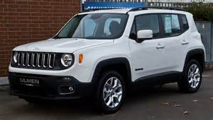 What Does Jeep Jeep Renegade